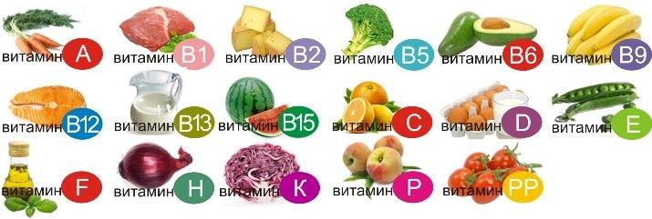 Какие витамины необходимы пожилым здоровая жизнь