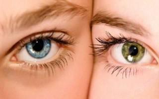 Основные признаки и симптомы появления катаракты глаза