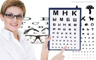 Основные виды тестов определения дальнозоркости