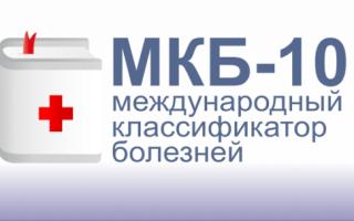 Международная классификация конъюнктивита по МКБ-10