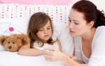 Методы снижения температуры при глазном конъюнктивите у детей