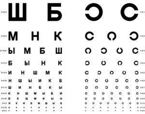 Коррекция речи у детей с нарушениями зрения