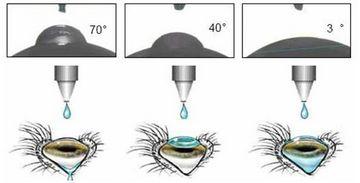 Как правильно капать глазные капли