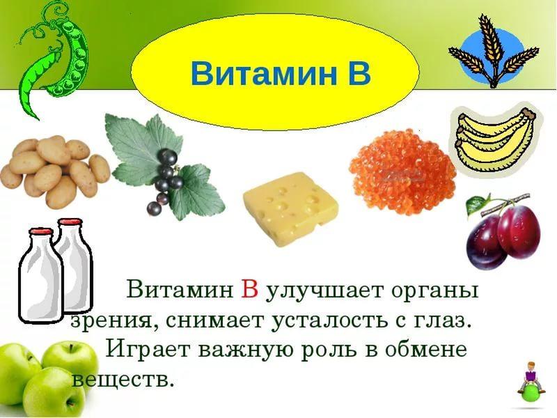 Витамины для органов зрения