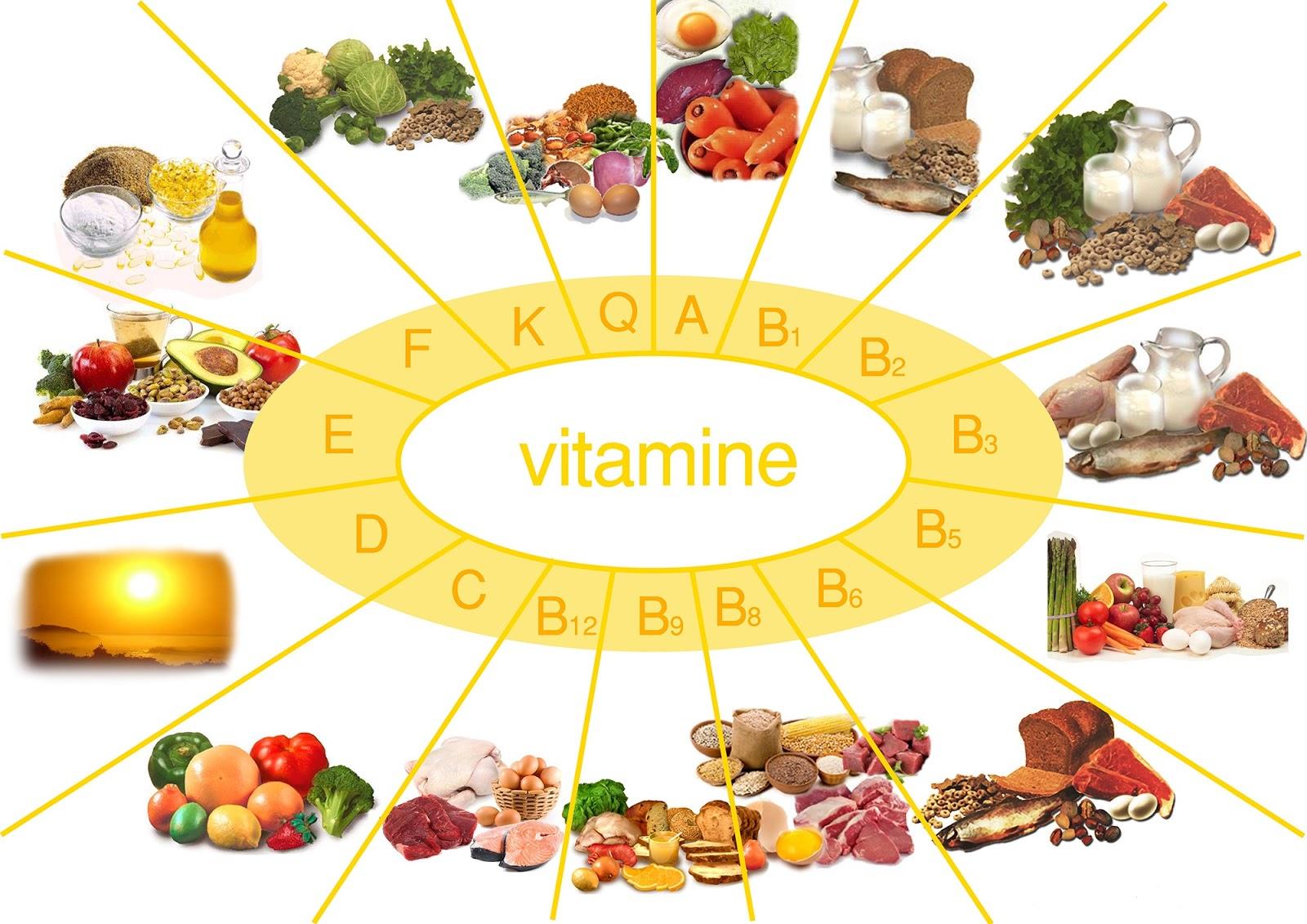 Витамины для остроты зрения