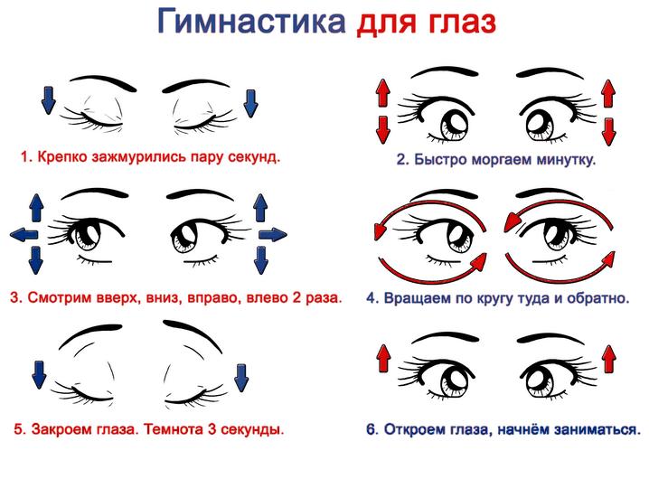Упражнения для органов зрения