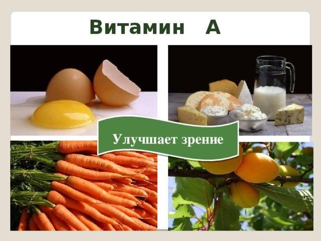 Полезные продукты для органов зрения