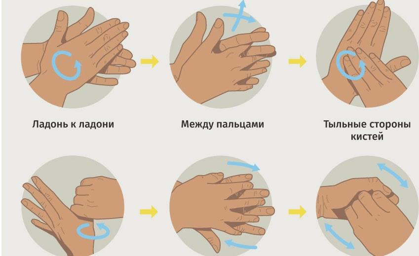 Правило гигиены рук