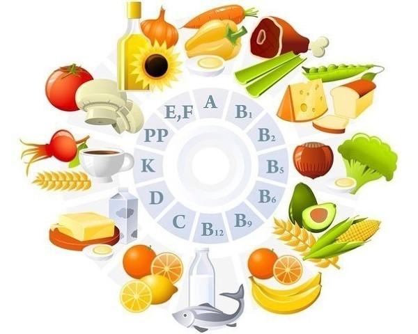 Вмтаминные продукты для органов зрения